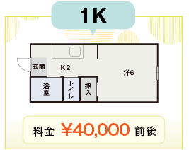1Kの料金