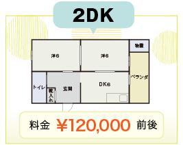 2DKの料金