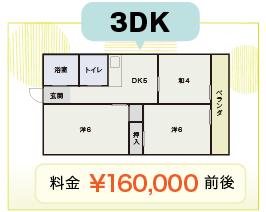 3DKの料金